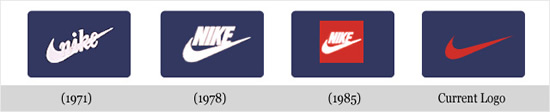Evolution du logo Nike