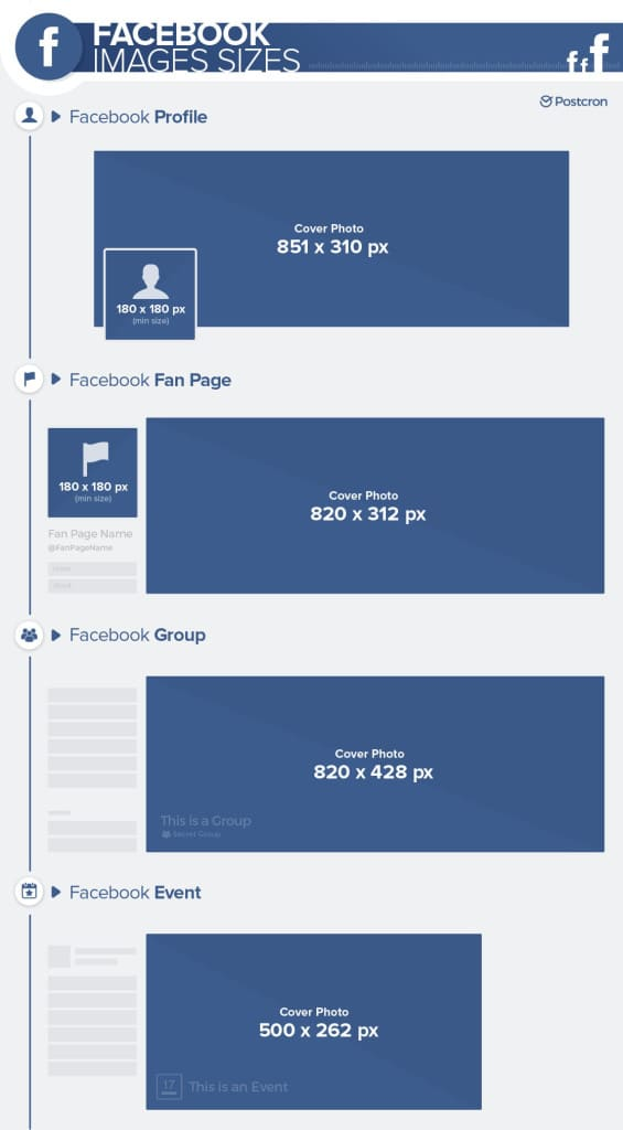 Dimensions visuels Facebook 2018