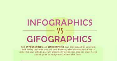 gifographies