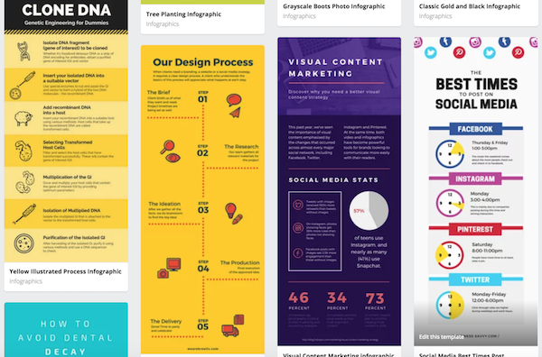 Template infographie Canva