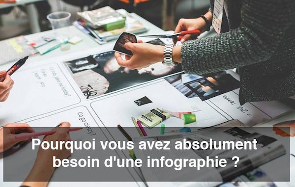 Besoin infographie