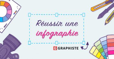 Best-of réussir infographie