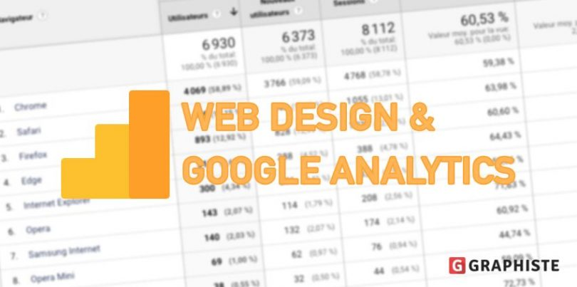 Web design et google analytics