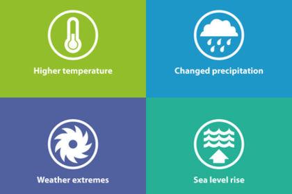 Menaces Climatiques picto