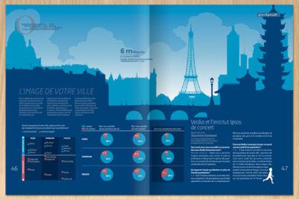 VEOLIA infographie et illustration