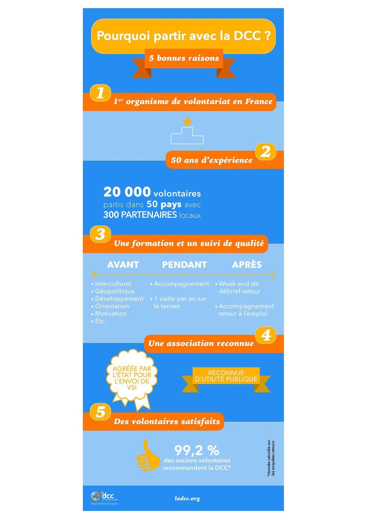 Infographie Kakémono