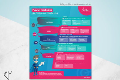 Infographie web