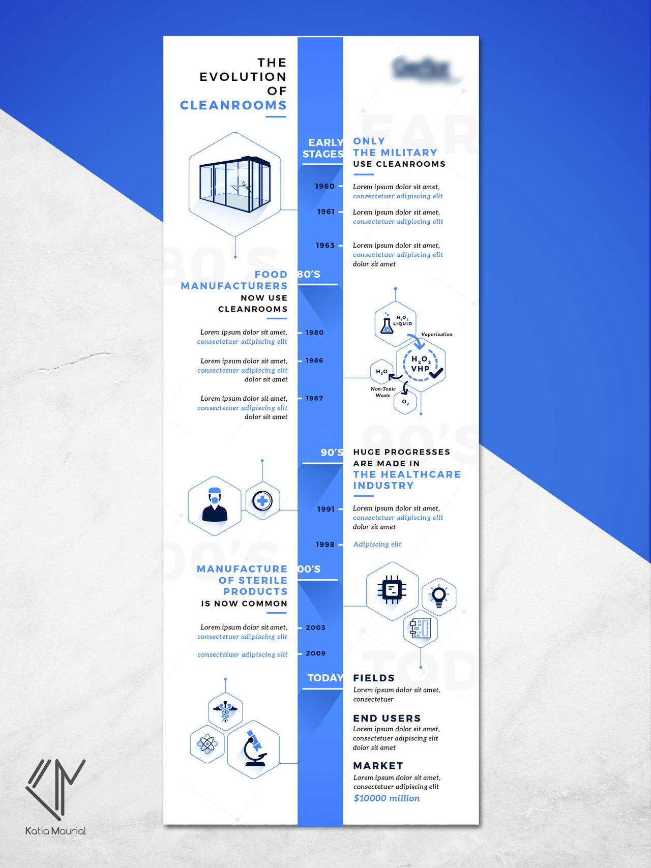 Infographie Medical