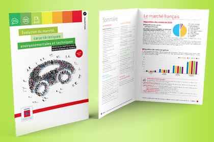 Brochure, Recueil de pratiques RSE