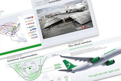 Brochure Turkmenistan