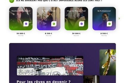 Chapeau l'Artiste. Fully Responsive Homepage