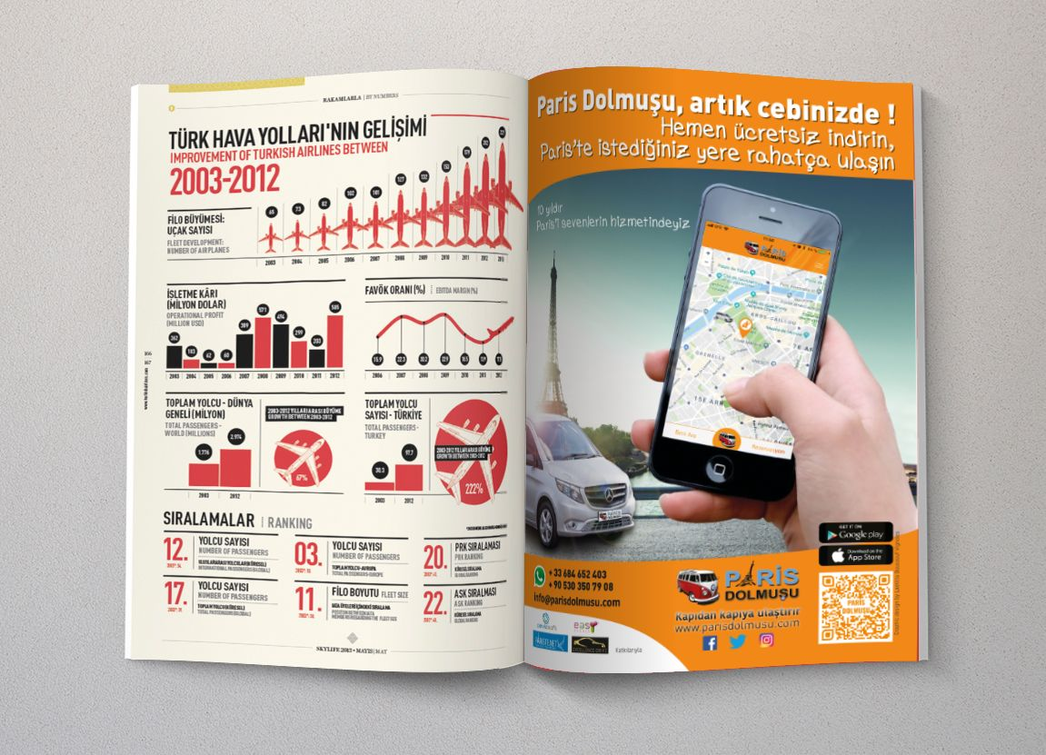 Publicité magazine