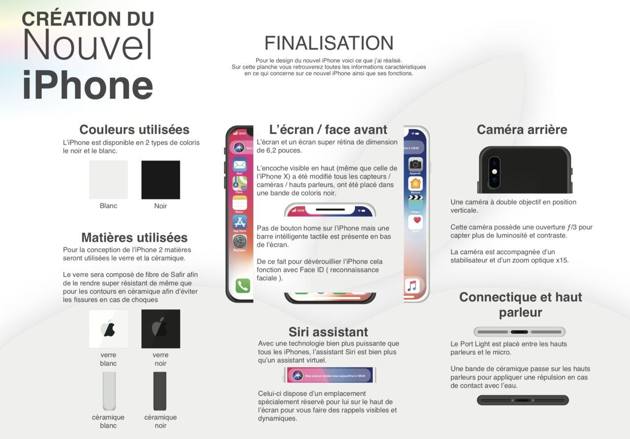 Design d'objet l'iPhone