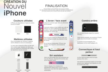 Design d'objet l'iPhone