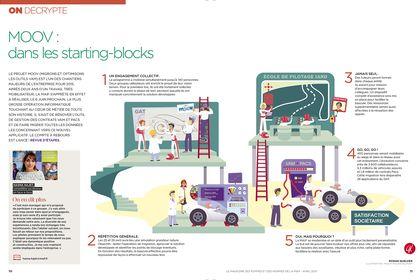 Montage d'une infographie pour la MAIF