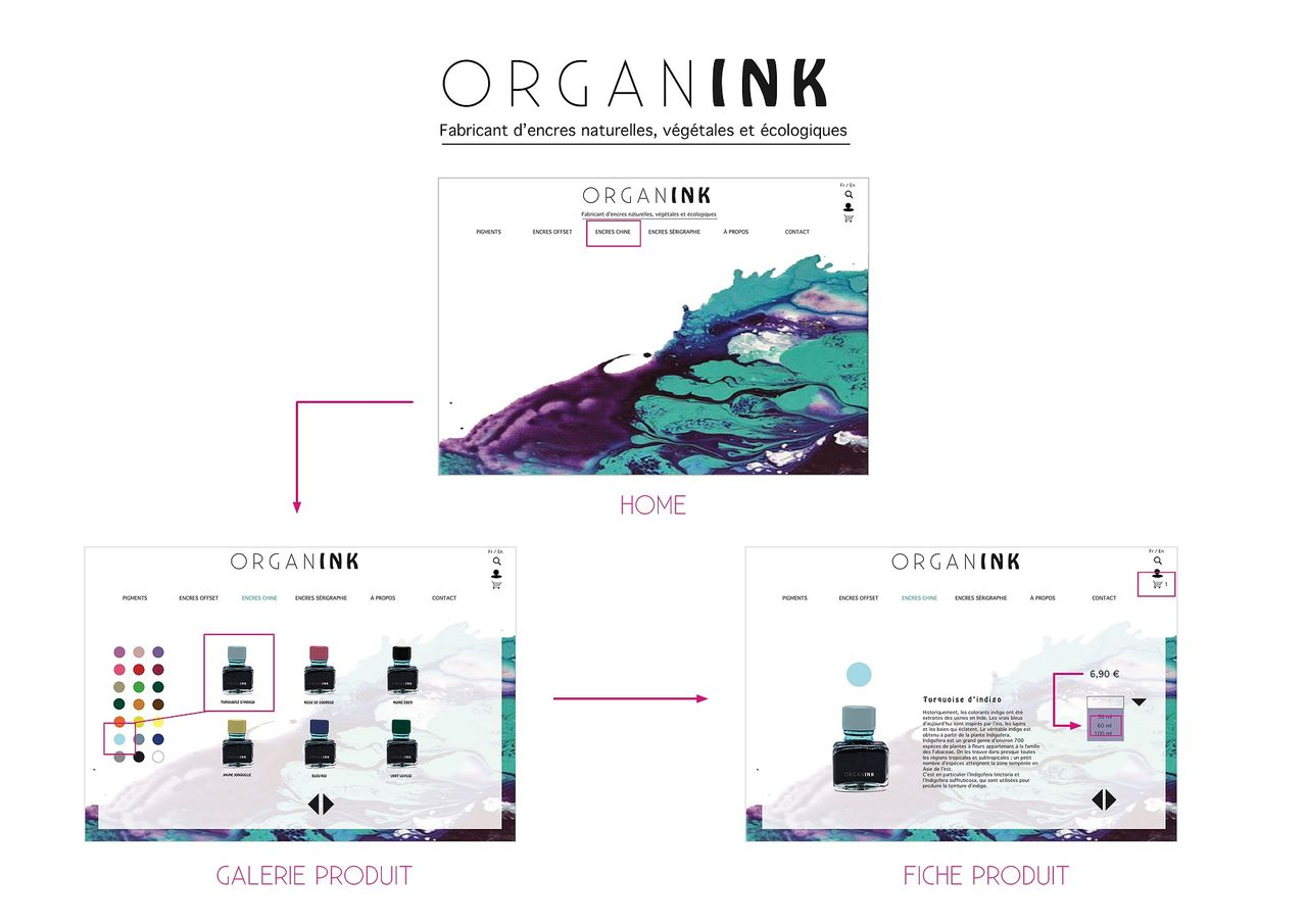 Site Organink