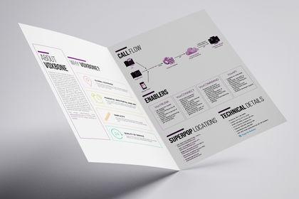 Brochure pour Voxbone