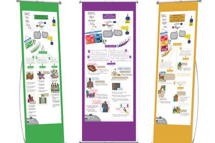 Illustrations pédagogiques Appui budgetaire