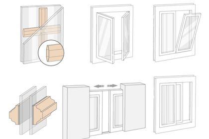 Illustrations techniques