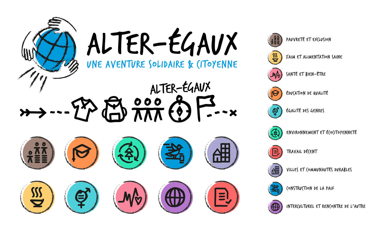 Identité graphique : Alter-égaux