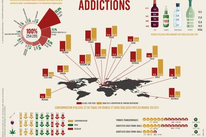 Infographie addictions