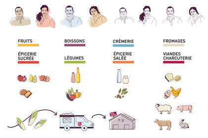 Illustration: magasin agro-alimentaire