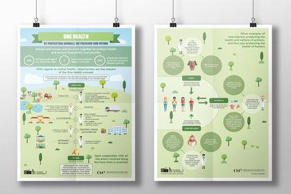 Création d'infographie