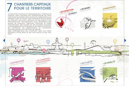 Magazine du Pays d'Aix