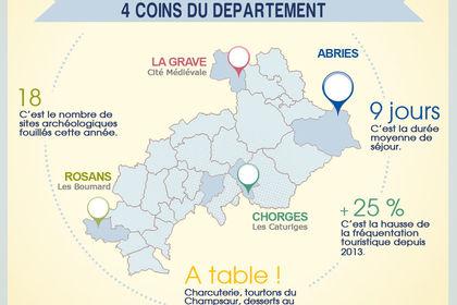 Carte / Mag des Hautes Alpes