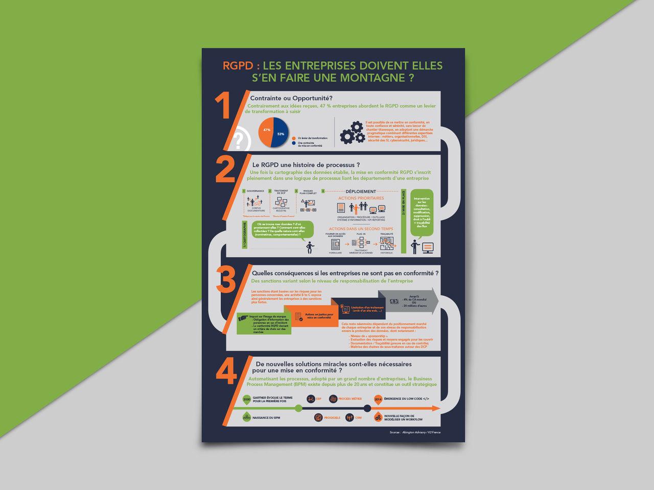 Infographie K2 france