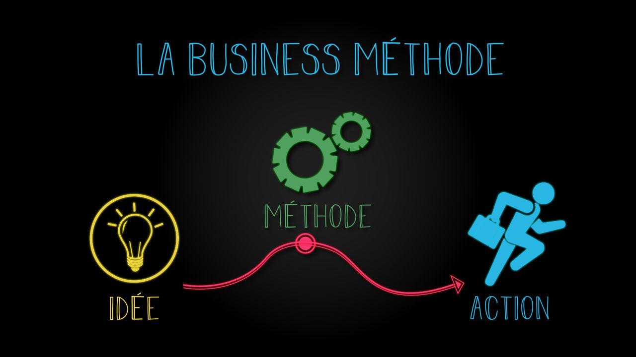 Illustration Business Methode
