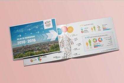 Bilan de mandature - CMA du Rhône