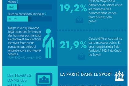 Infographie MGEN
