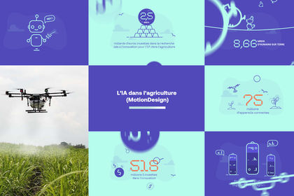 MotionDesign - IA dans l'agriculture