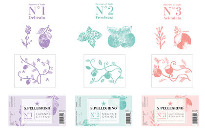 Packaging - Nouvelle gamme S.Pellegrino