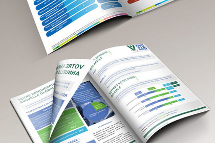 Brochures : Bilan social individuel