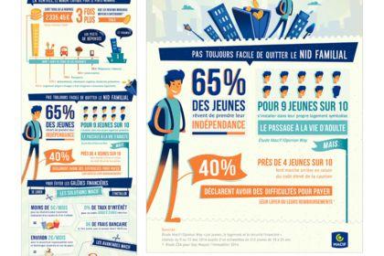 Infographie Macif