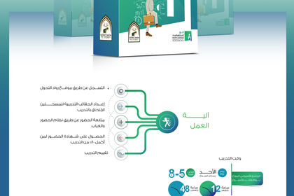 Taif University CD Package