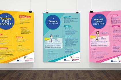 Eurodesk – Panneaux d'exposition