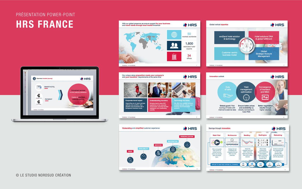 Présentation PowerPoint pour la société HRS