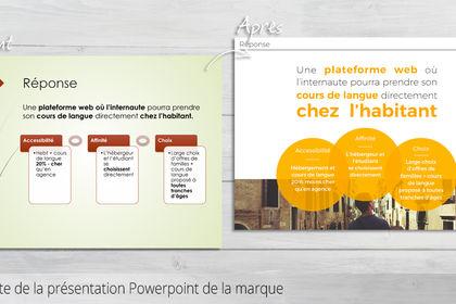 Refonte Presentation PowerPoint