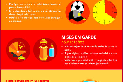Infographie - Medelli