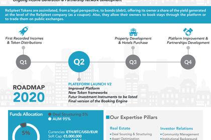 Création de plaquette pour le secteur immobilier