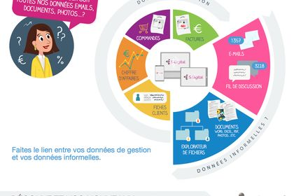 Infographie - SIGAL