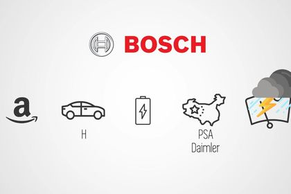 Bosch - motion design