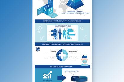 """Infographie """"Diagnostic & Axes d'amélioration"""""""
