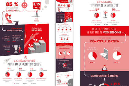 Infographie Hexapage