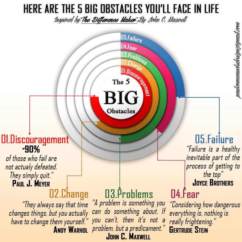 The 5 Big Obstacles