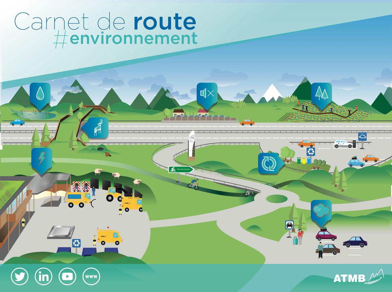 Carnet de route #environnement