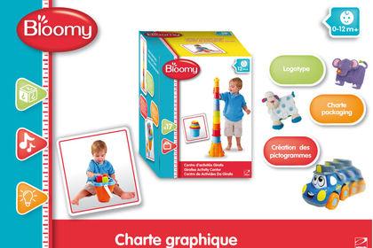 Charte packaging La grande Récré